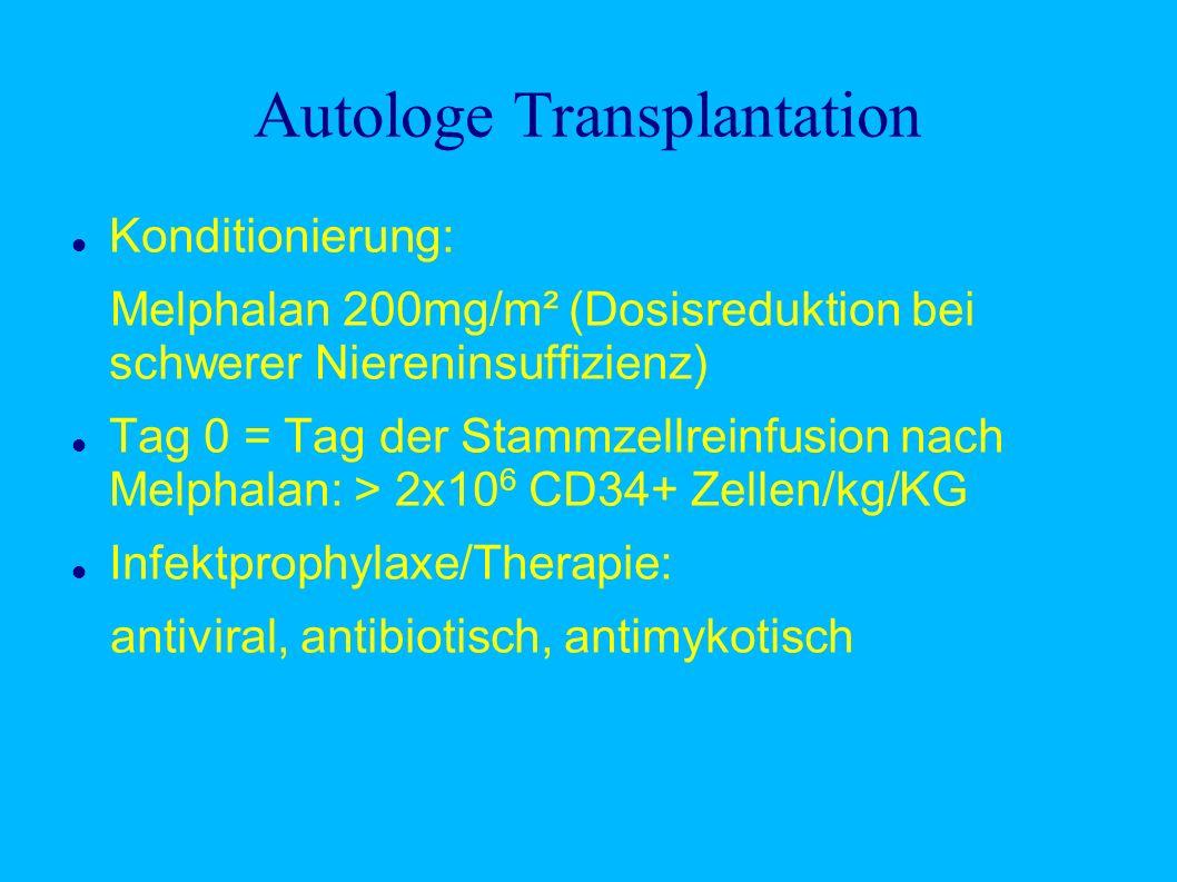Autologe Transplantation Konditionierung: Melphalan 200mg/m² (Dosisreduktion bei schwerer Niereninsuffizienz) Tag 0 = Tag der Stammzellreinfusion nach Melphalan: > 2x10 6 CD34+ Zellen/kg/KG Infektprophylaxe/Therapie: antiviral, antibiotisch, antimykotisch