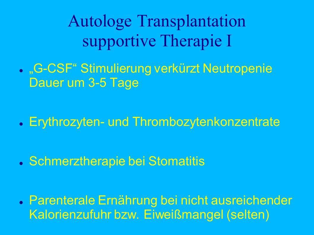 Autologe Transplantation supportive Therapie I G-CSF Stimulierung verkürzt Neutropenie Dauer um 3-5 Tage Erythrozyten- und Thrombozytenkonzentrate Schmerztherapie bei Stomatitis Parenterale Ernährung bei nicht ausreichender Kalorienzufuhr bzw.