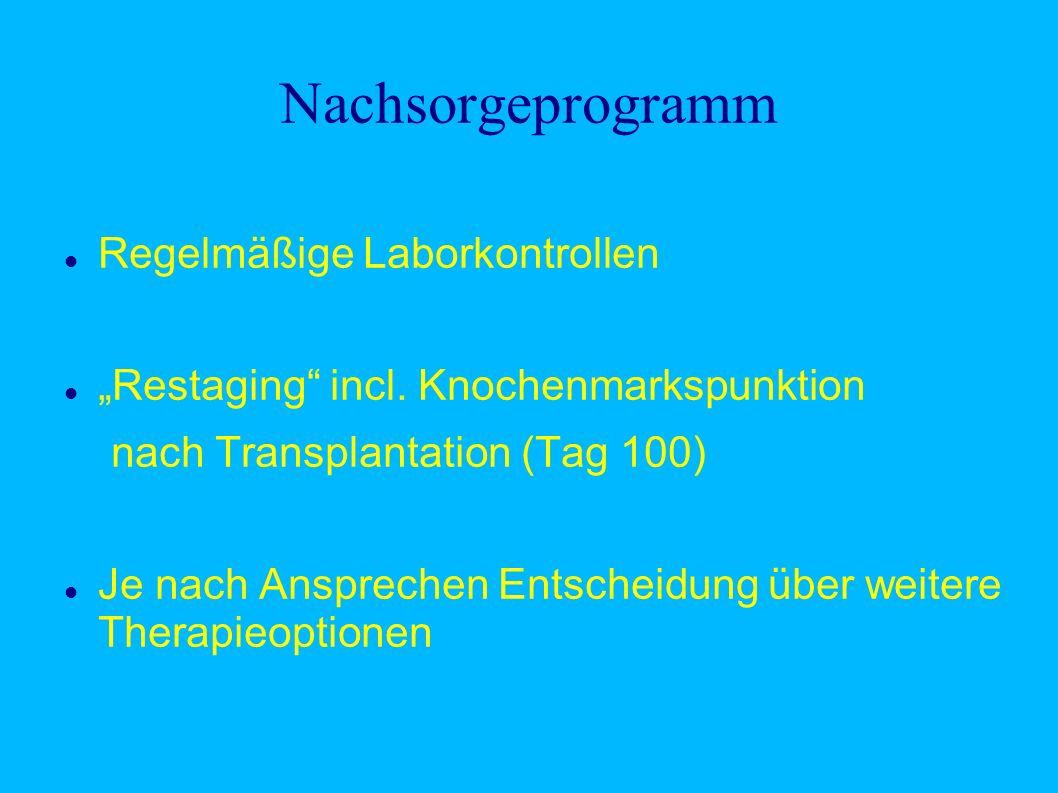 Nachsorgeprogramm Regelmäßige Laborkontrollen Restaging incl. Knochenmarkspunktion nach Transplantation (Tag 100) Je nach Ansprechen Entscheidung über