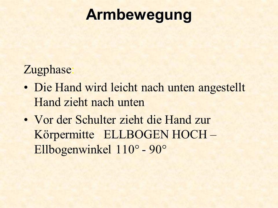 Armbewegung Zugphase: Die Hand wird leicht nach unten angestellt Hand zieht nach unten Vor der Schulter zieht die Hand zur Körpermitte ELLBOGEN HOCH –