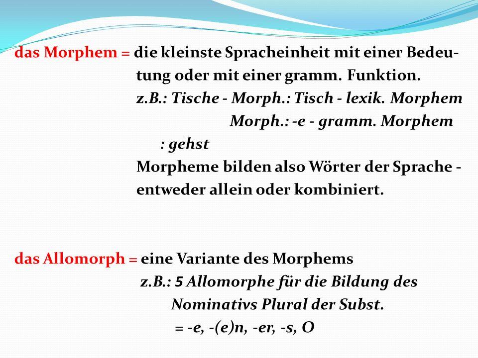 das Morphem = die kleinste Spracheinheit mit einer Bedeu- tung oder mit einer gramm. Funktion. z.B.: Tische - Morph.: Tisch - lexik. Morphem Morph.: -