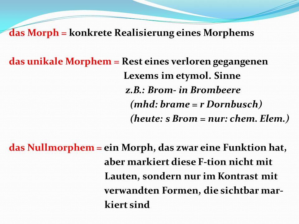das Morph = konkrete Realisierung eines Morphems das unikale Morphem = Rest eines verloren gegangenen Lexems im etymol. Sinne z.B.: Brom- in Brombeere
