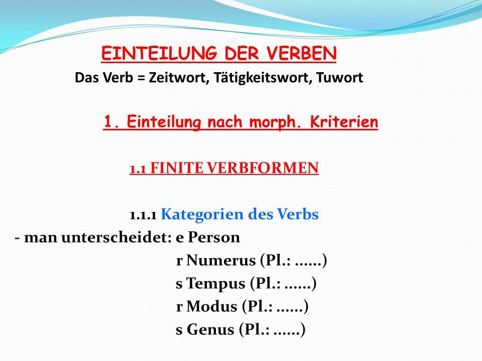 EINTEILUNG DER VERBEN Das Verb = Zeitwort, Tätigkeitswort, Tuwort 1. Einteilung nach morph. Kriterien 1.1 FINITE VERBFORMEN 1.1.1 Kategorien des Verbs