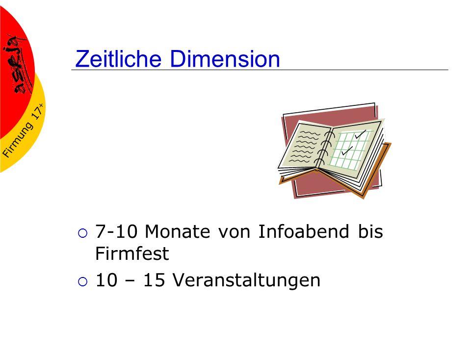 Firmung 17 + Zeitliche Dimension 7-10 Monate von Infoabend bis Firmfest 10 – 15 Veranstaltungen