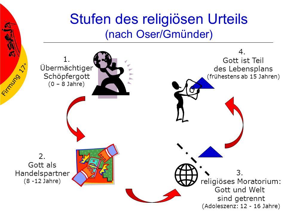Firmung 17 + Stufen des religiösen Urteils (nach Oser/Gmünder) 3. religiöses Moratorium: Gott und Welt sind getrennt (Adoleszenz: 12 - 16 Jahre) 4. Go