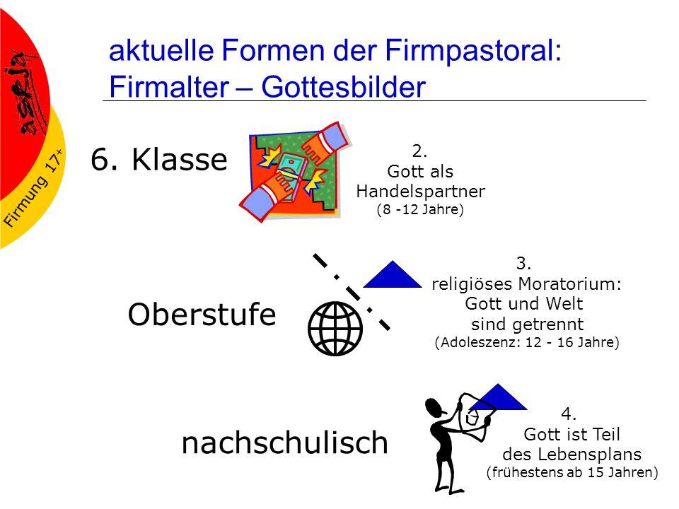 Firmung 17 + aktuelle Formen der Firmpastoral: Firmalter – Gottesbilder 6. Klasse 2. Gott als Handelspartner (8 -12 Jahre) Oberstufe 3. religiöses Mor