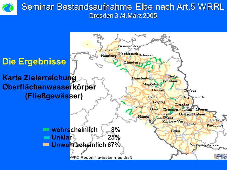 Seminar Bestandsaufnahme Elbe nach Art.5 WRRL Dresden 3./4.März 2005 Karte Zielerreichung Oberflächenwasserkörper (Fließgewässer) - - - wahrscheinlich 8% Unklar 25% Unwahrscheinlich 67% Die Ergebnisse