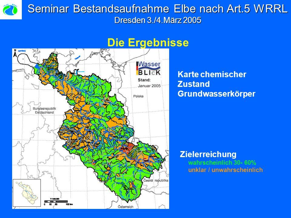 Seminar Bestandsaufnahme Elbe nach Art.5 WRRL Dresden 3./4.März 2005 Karte chemischer Zustand Grundwasserkörper Zielerreichung wahrscheinlich (30-60%) unwahrscheinlich Die Ergebnisse Zielerreichung wahrscheinlich 30- 60% unklar / unwahrscheinlich