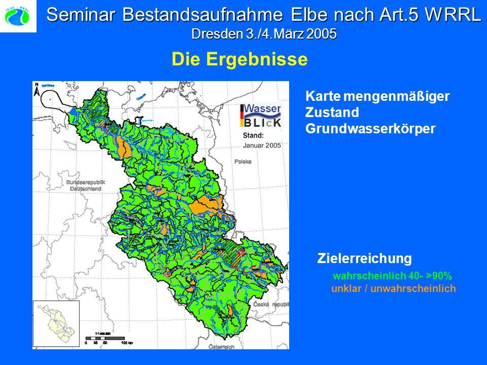 Seminar Bestandsaufnahme Elbe nach Art.5 WRRL Dresden 3./4.März 2005 Karte mengenmäßiger Zustand Grundwasserkörper Zielerreichung wahrscheinlich 40- >90% unwahrscheinlich Die Ergebnisse Zielerreichung wahrscheinlich 40- >90% unklar / unwahrscheinlich
