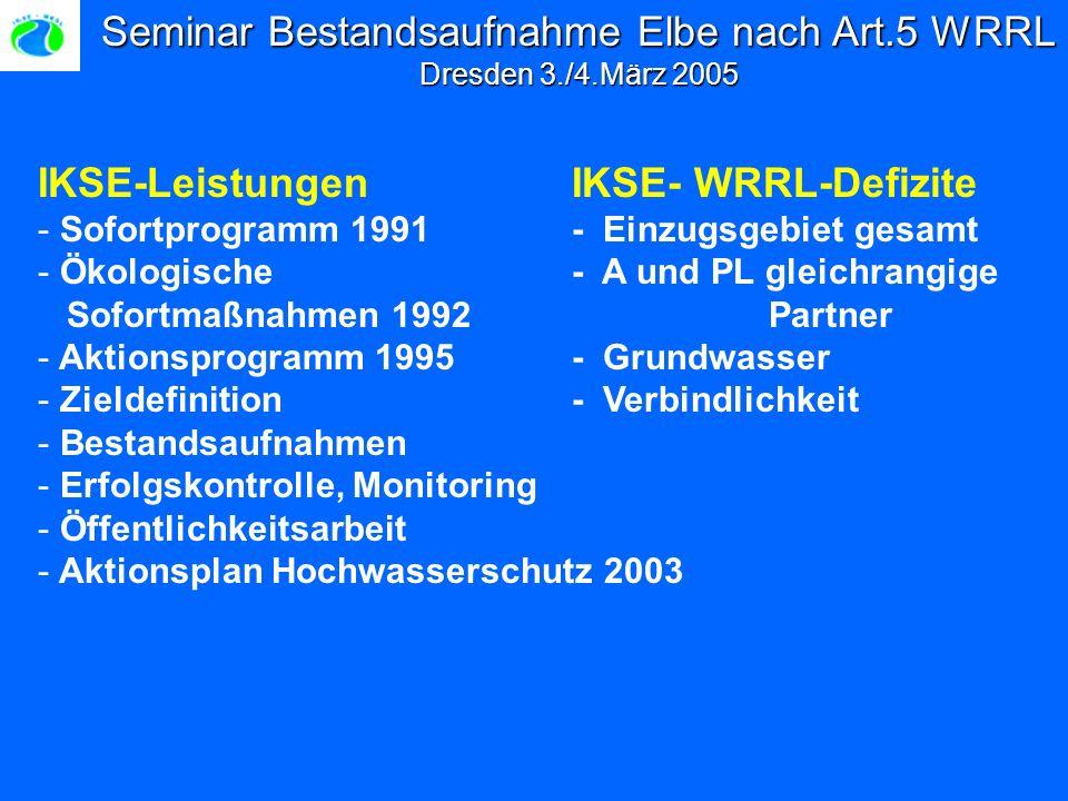 Seminar Bestandsaufnahme Elbe nach Art.5 WRRL Dresden 3./4.März 2005 IKSE- WRRL-Defizite - Einzugsgebiet gesamt - A und PL gleichrangige Partner - Grundwasser - Verbindlichkeit IKSE-Leistungen - Sofortprogramm 1991 - Ökologische Sofortmaßnahmen 1992 - Aktionsprogramm 1995 - Zieldefinition - Bestandsaufnahmen - Erfolgskontrolle, Monitoring - Öffentlichkeitsarbeit - Aktionsplan Hochwasserschutz 2003
