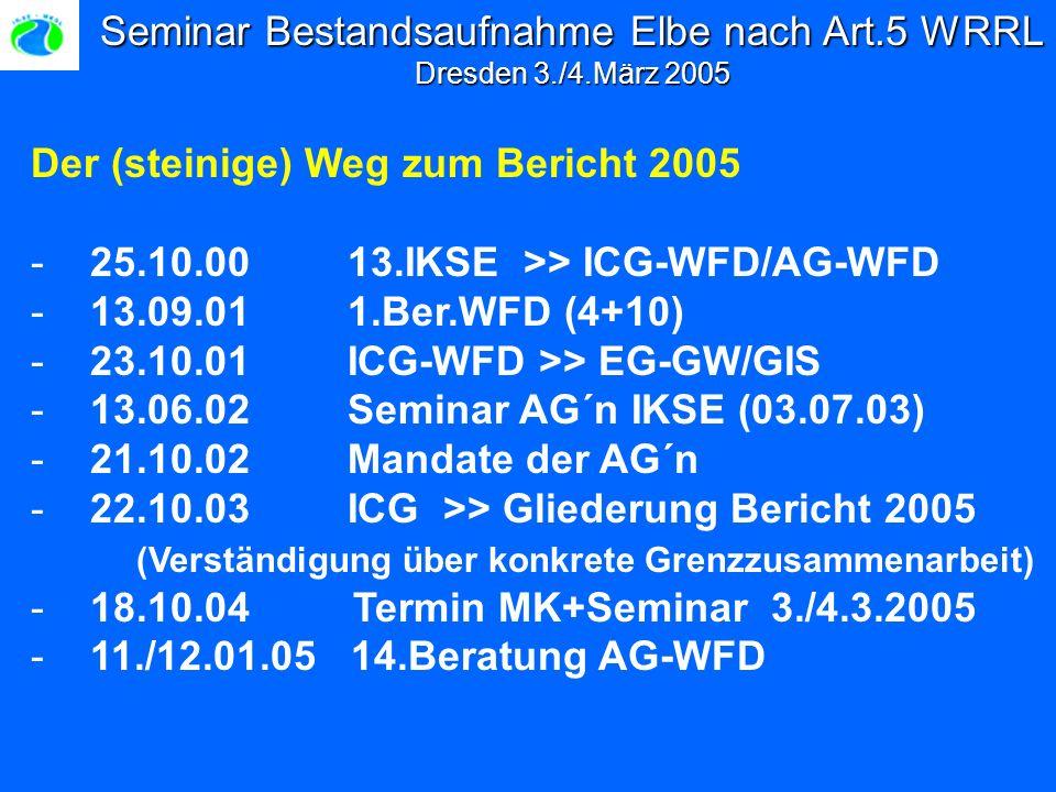 Seminar Bestandsaufnahme Elbe nach Art.5 WRRL Dresden 3./4.März 2005 Der (steinige) Weg zum Bericht 2005 - 25.10.0013.IKSE >> ICG-WFD/AG-WFD - 13.09.011.Ber.WFD (4+10) - 23.10.01ICG-WFD >> EG-GW/GIS - 13.06.02 Seminar AG´n IKSE (03.07.03) - 21.10.02Mandate der AG´n - 22.10.03ICG >> Gliederung Bericht 2005 (Verständigung über konkrete Grenzzusammenarbeit) - 18.10.04 Termin MK+Seminar 3./4.3.2005 - 11./12.01.05 14.Beratung AG-WFD