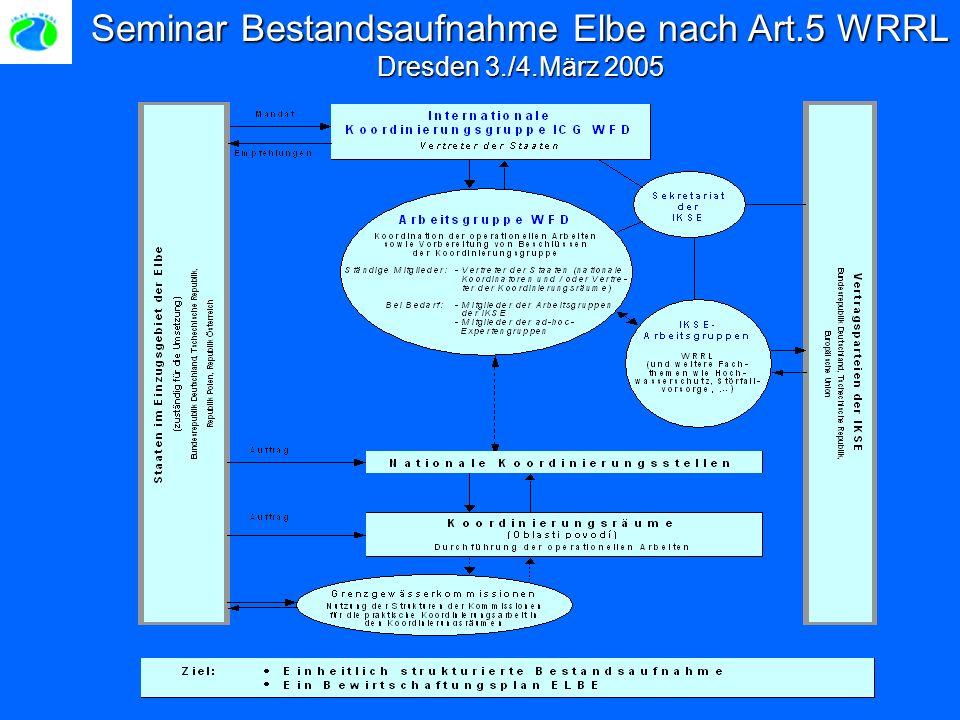 Seminar Bestandsaufnahme Elbe nach Art.5 WRRL Dresden 3./4.März 2005