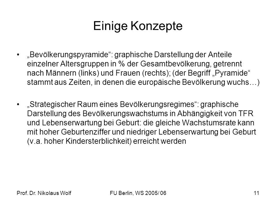 Prof. Dr. Nikolaus WolfFU Berlin, WS 2005/ 0611 Einige Konzepte Bevölkerungspyramide: graphische Darstellung der Anteile einzelner Altersgruppen in %