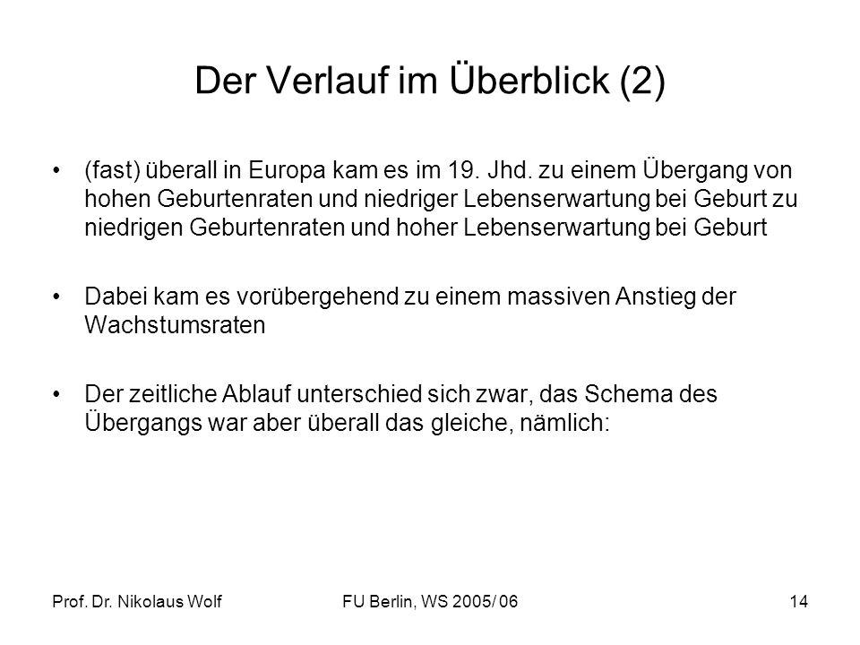 Prof. Dr. Nikolaus WolfFU Berlin, WS 2005/ 0614 Der Verlauf im Überblick (2) (fast) überall in Europa kam es im 19. Jhd. zu einem Übergang von hohen G