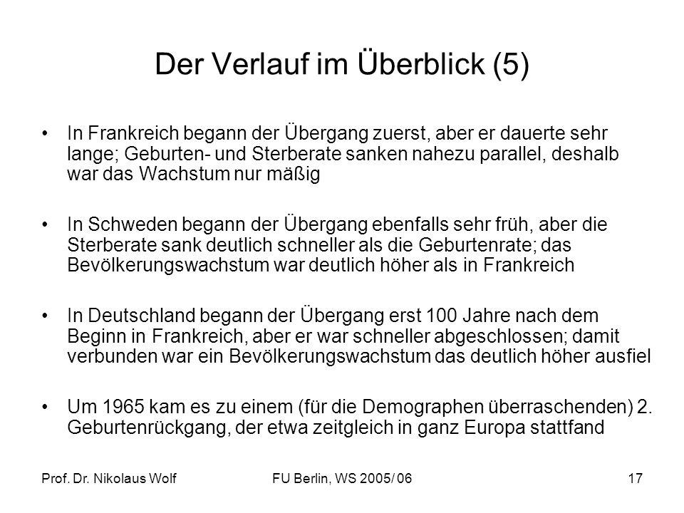 Prof. Dr. Nikolaus WolfFU Berlin, WS 2005/ 0617 Der Verlauf im Überblick (5) In Frankreich begann der Übergang zuerst, aber er dauerte sehr lange; Geb