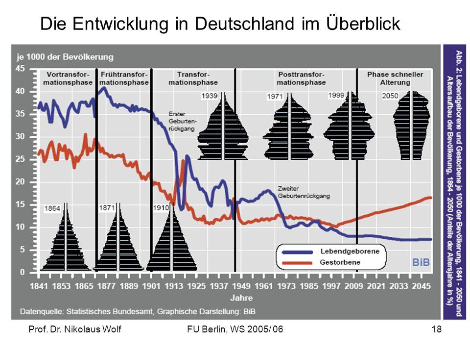 Prof. Dr. Nikolaus WolfFU Berlin, WS 2005/ 0618 Die Entwicklung in Deutschland im Überblick