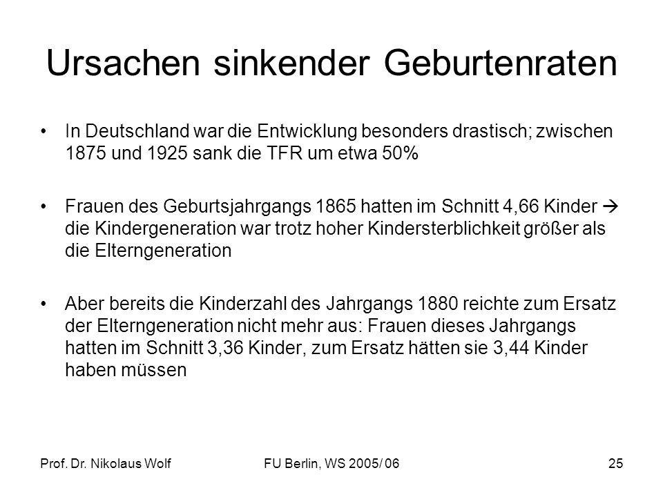 Prof. Dr. Nikolaus WolfFU Berlin, WS 2005/ 0625 Ursachen sinkender Geburtenraten In Deutschland war die Entwicklung besonders drastisch; zwischen 1875