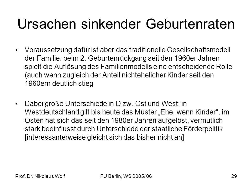 Prof. Dr. Nikolaus WolfFU Berlin, WS 2005/ 0629 Ursachen sinkender Geburtenraten Voraussetzung dafür ist aber das traditionelle Gesellschaftsmodell de