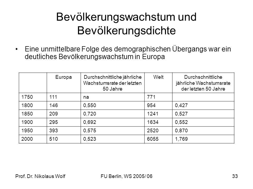 Prof. Dr. Nikolaus WolfFU Berlin, WS 2005/ 0633 Bevölkerungswachstum und Bevölkerungsdichte Eine unmittelbare Folge des demographischen Übergangs war