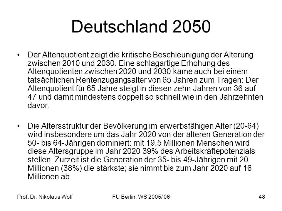 Prof. Dr. Nikolaus WolfFU Berlin, WS 2005/ 0648 Deutschland 2050 Der Altenquotient zeigt die kritische Beschleunigung der Alterung zwischen 2010 und 2