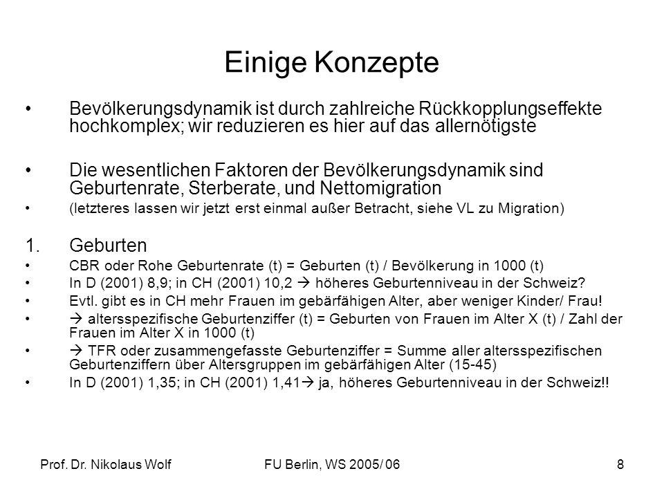 Prof. Dr. Nikolaus WolfFU Berlin, WS 2005/ 068 Einige Konzepte Bevölkerungsdynamik ist durch zahlreiche Rückkopplungseffekte hochkomplex; wir reduzier