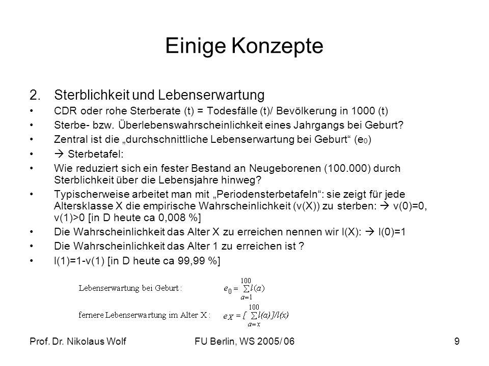 Prof. Dr. Nikolaus WolfFU Berlin, WS 2005/ 069 Einige Konzepte 2.Sterblichkeit und Lebenserwartung CDR oder rohe Sterberate (t) = Todesfälle (t)/ Bevö