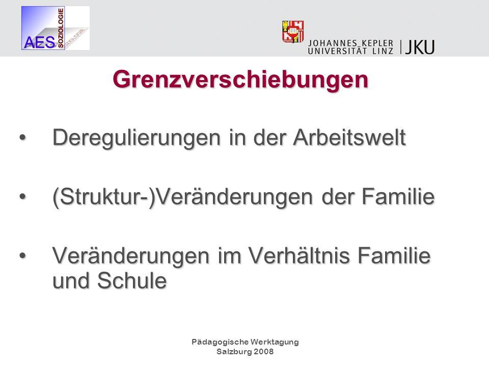 Pädagogische Werktagung Salzburg 2008 Grenzverschiebungen Deregulierungen in der ArbeitsweltDeregulierungen in der Arbeitswelt (Struktur-)Veränderunge