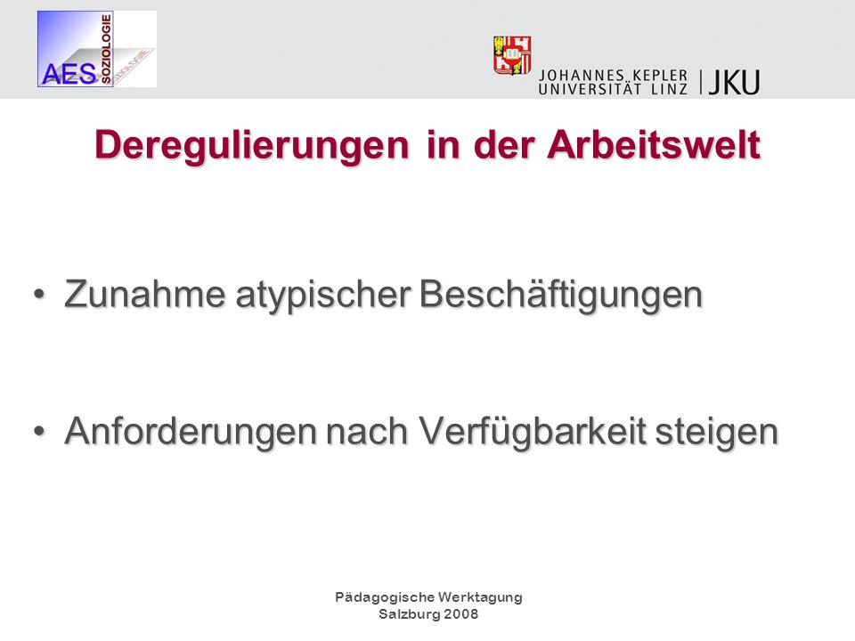 Pädagogische Werktagung Salzburg 2008 Deregulierungen in der Arbeitswelt Zunahme atypischer BeschäftigungenZunahme atypischer Beschäftigungen Anforder