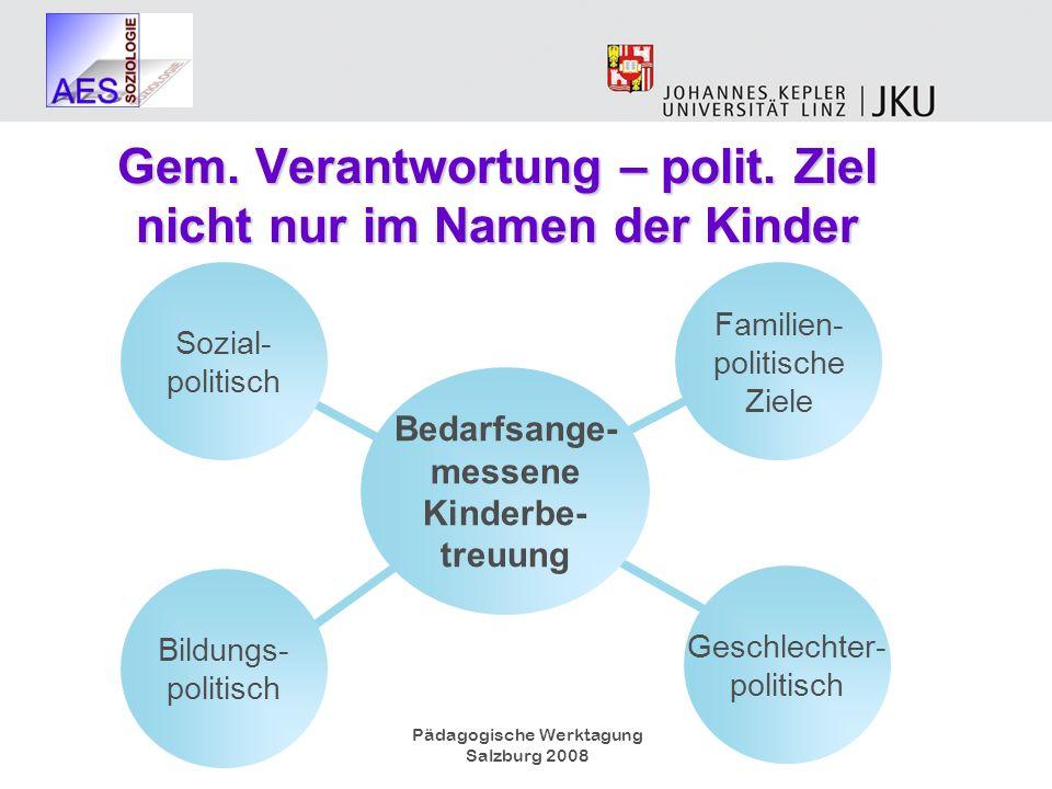 Pädagogische Werktagung Salzburg 2008 Gem. Verantwortung – polit. Ziel nicht nur im Namen der Kinder Bedarfsange- messene Kinderbe- treuung Familien-