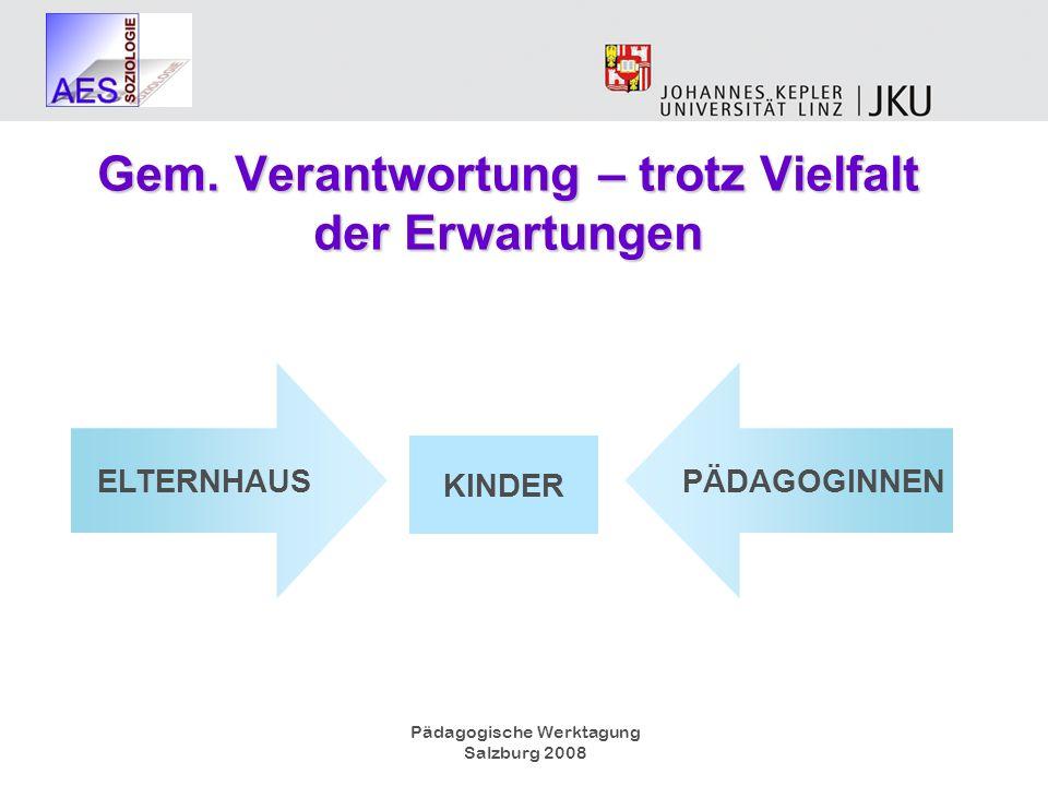 Pädagogische Werktagung Salzburg 2008 Gem. Verantwortung – trotz Vielfalt der Erwartungen ELTERNHAUS PÄDAGOGINNEN KINDER