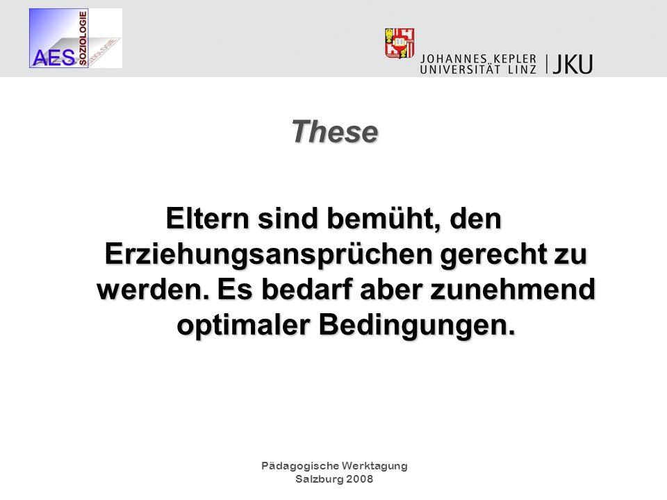 Pädagogische Werktagung Salzburg 2008 Überforderung der Eltern (in %) Quelle: ÖIF Studie – Evaluierung Elternbildung 2006 Jede/r Fünfte fühlt sich häufig überfordert