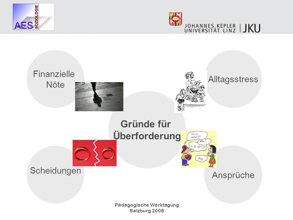 Pädagogische Werktagung Salzburg 2008 Familien- orientierung der Schulen Verschulung der Freizeit Zum Verhältnis Familie und Schule