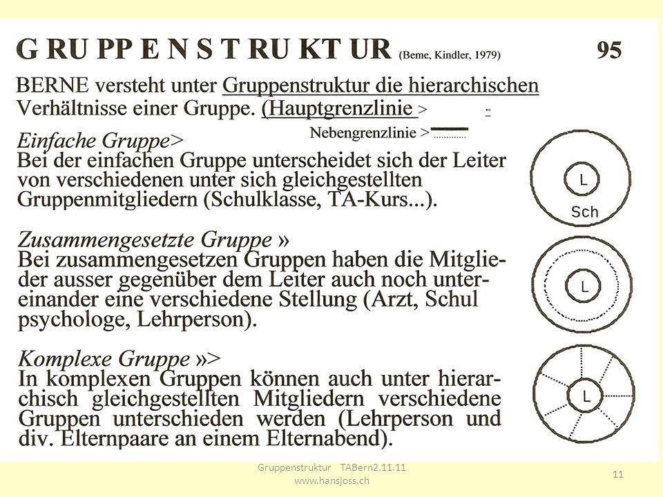 Gruppenstruktur TABern2.11.11 www.hansjoss.ch 11
