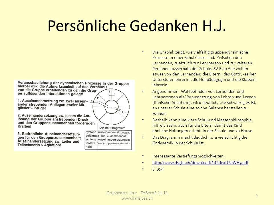 Persönliche Gedanken H.J. Die Graphik zeigt, wie vielfältig gruppendynamische Prozesse in einer Schulklasse sind. Zwischen den Lernenden, zusätzlich z