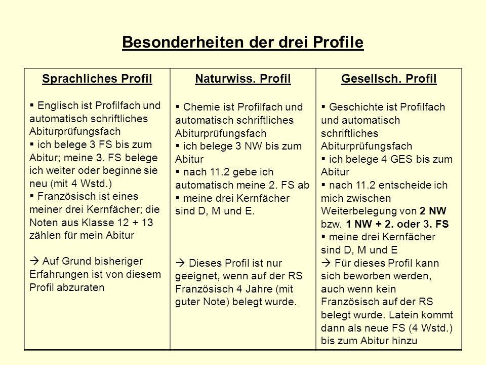 Besonderheiten der drei Profile Sprachliches Profil Englisch ist Profilfach und automatisch schriftliches Abiturprüfungsfach ich belege 3 FS bis zum A