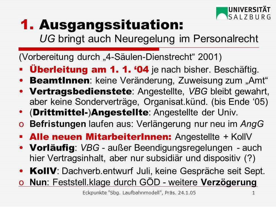 Eckpunkte für neues Salzburger Laufbahnmodell für wissenschaftl.