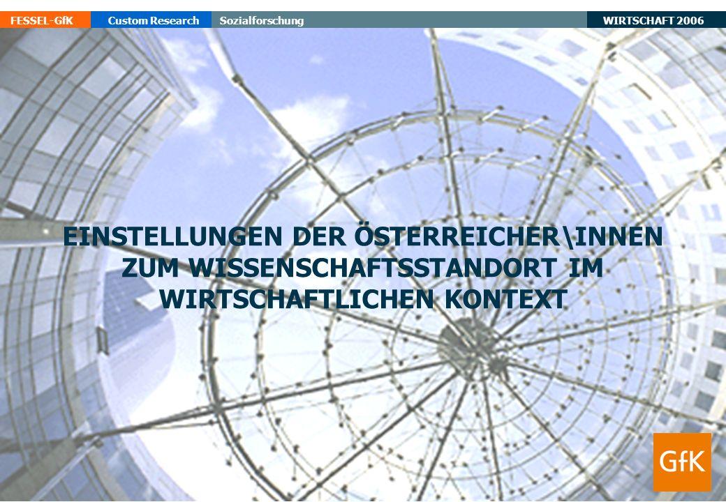 WIRTSCHAFT 2006 FESSEL-GfKCustom ResearchSozialforschung EINSTELLUNGEN DER ÖSTERREICHER\INNEN ZUM WISSENSCHAFTSSTANDORT IM WIRTSCHAFTLICHEN KONTEXT