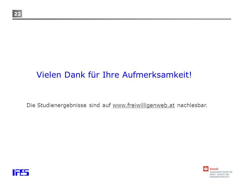 22 Vielen Dank für Ihre Aufmerksamkeit! Die Studienergebnisse sind auf www.freiwilligenweb.at nachlesbar.www.freiwilligenweb.at