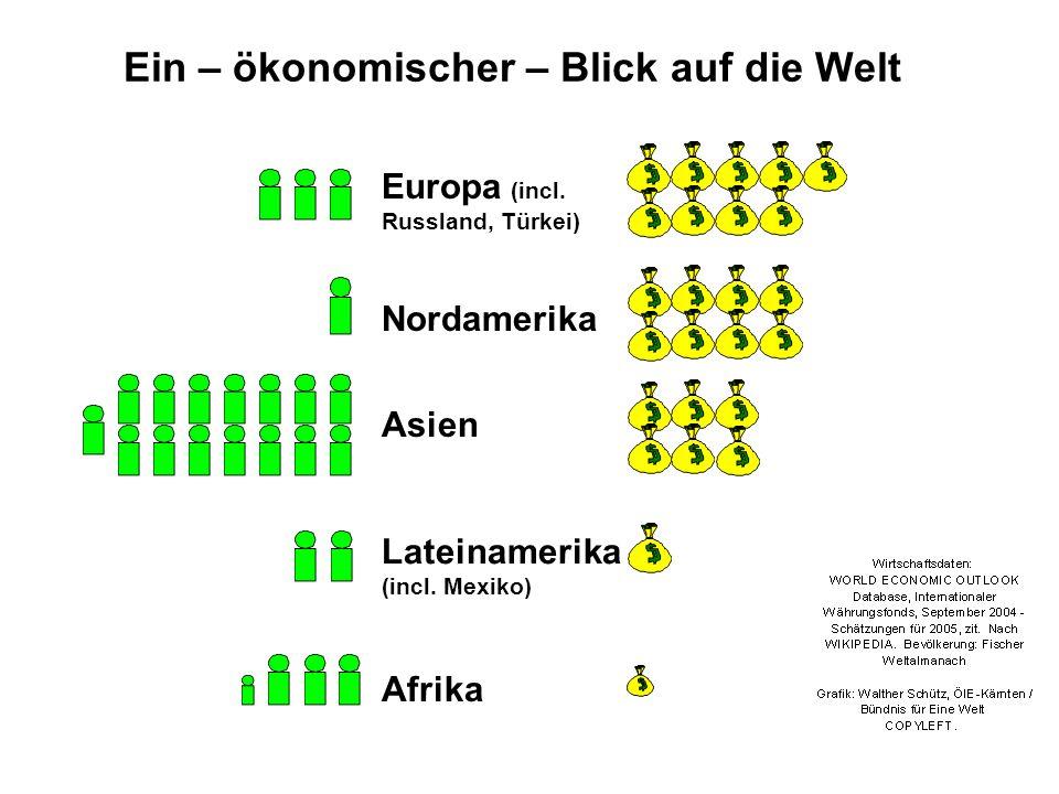 Europa (incl. Russland, Türkei) Nordamerika Asien Lateinamerika (incl. Mexiko) Afrika Ein – ökonomischer – Blick auf die Welt