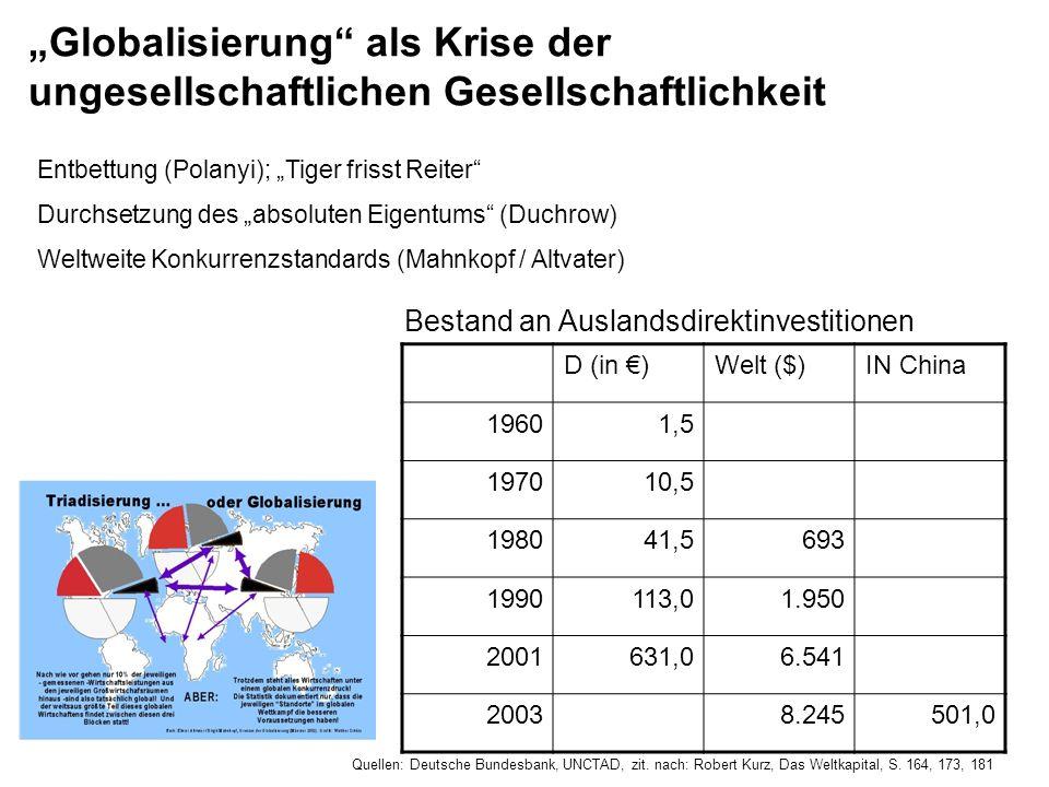 Globalisierung als Krise der ungesellschaftlichen Gesellschaftlichkeit Bestand an Auslandsdirektinvestitionen D (in )Welt ($)IN China 19601,5 197010,5