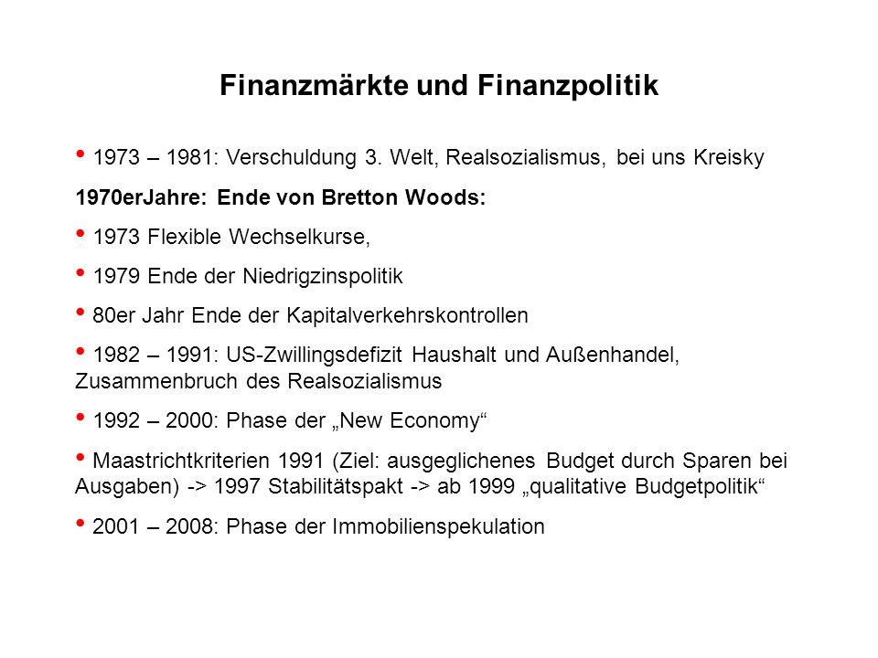 Finanzmärkte und Finanzpolitik 1973 – 1981: Verschuldung 3. Welt, Realsozialismus, bei uns Kreisky 1970erJahre: Ende von Bretton Woods: 1973 Flexible