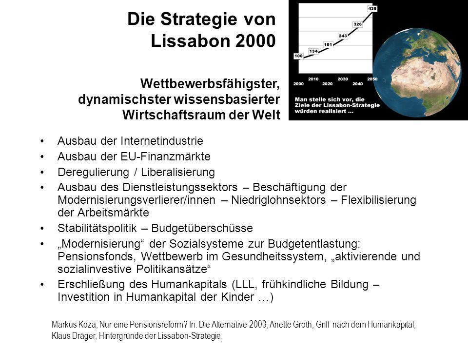 Die Strategie von Lissabon 2000 Ausbau der Internetindustrie Ausbau der EU-Finanzmärkte Deregulierung / Liberalisierung Ausbau des Dienstleistungssekt