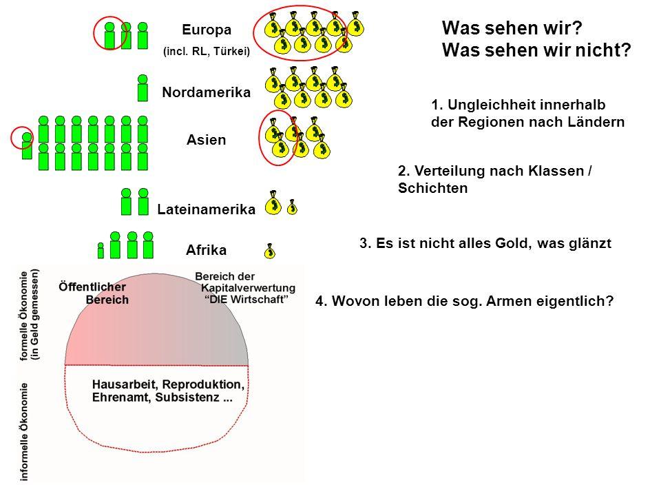 Was sehen wir? Was sehen wir nicht? Europa (incl. RL, Türkei) Nordamerika Asien Lateinamerika Afrika 4. Wovon leben die sog. Armen eigentlich? 3. Es i