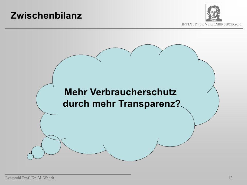 Lehrstuhl Prof. Dr. M. Wandt12 Zwischenbilanz Mehr Verbraucherschutz durch mehr Transparenz?