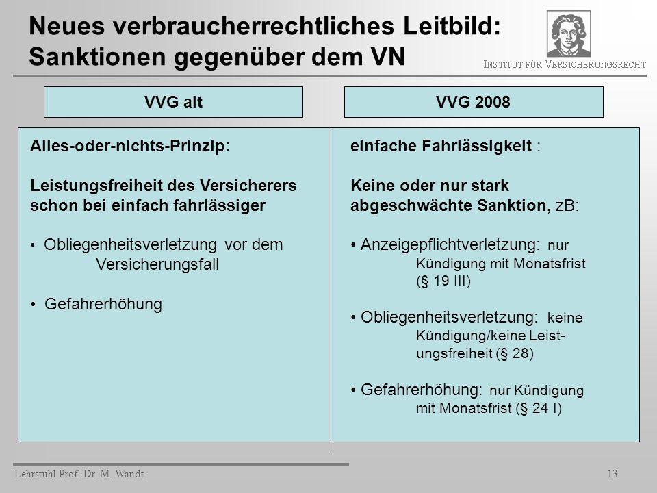 Lehrstuhl Prof. Dr. M. Wandt13 Neues verbraucherrechtliches Leitbild: Sanktionen gegenüber dem VN VVG altVVG 2008 Alles-oder-nichts-Prinzip: Leistungs
