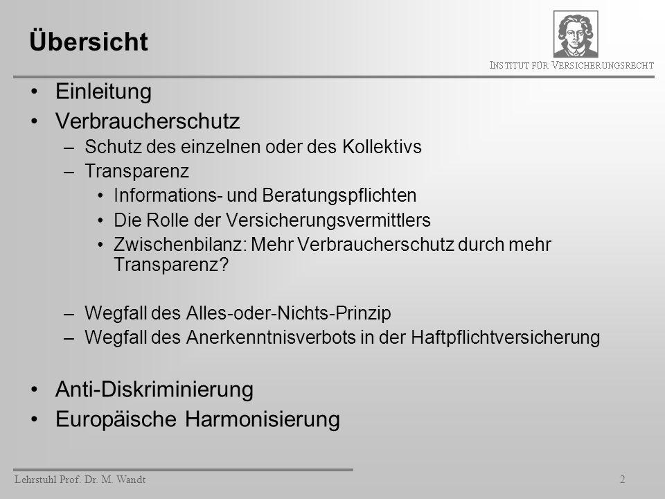 Lehrstuhl Prof. Dr. M. Wandt2 Übersicht Einleitung Verbraucherschutz –Schutz des einzelnen oder des Kollektivs –Transparenz Informations- und Beratung