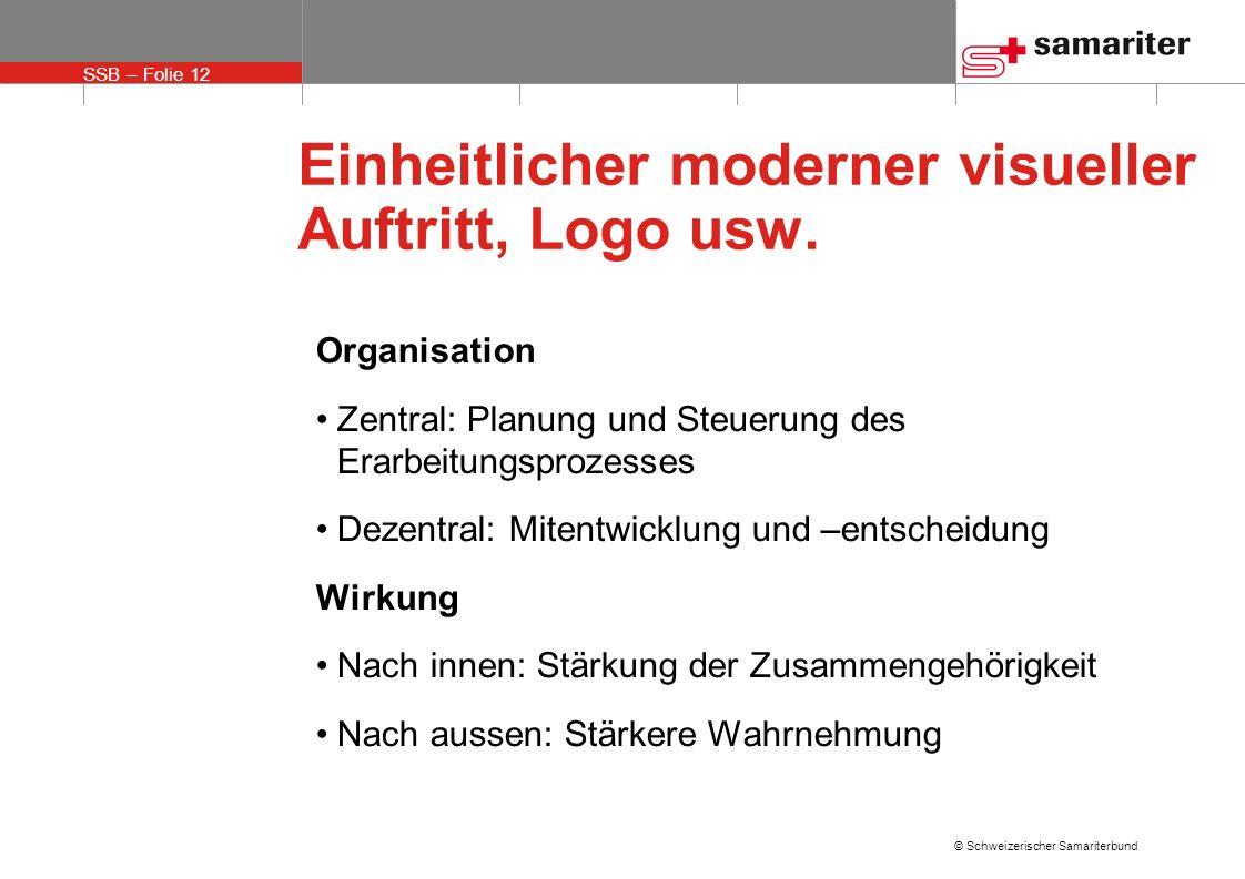 SSB – Folie 12 © Schweizerischer Samariterbund Einheitlicher moderner visueller Auftritt, Logo usw. Organisation Zentral: Planung und Steuerung des Er