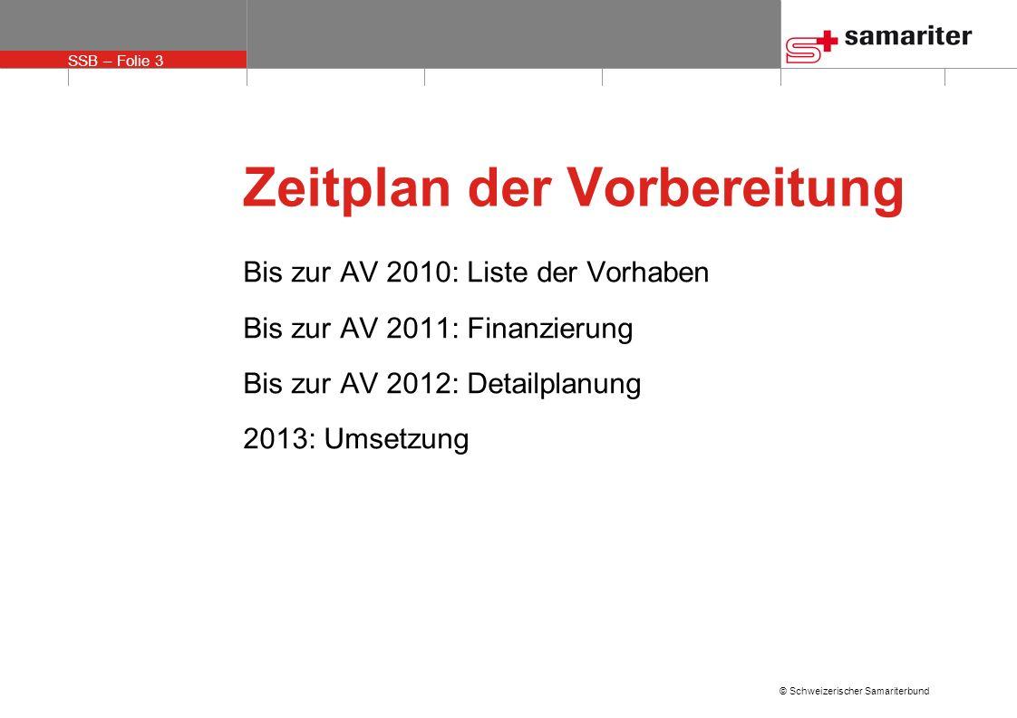 SSB – Folie 14 © Schweizerischer Samariterbund Einladung zum Mitgestalten Internet-Umfrage zu den vorhandenen Vorschlägen Möglichkeit, zusätzliche Ideen einzubringen Auslegeordnung an der Präsidentenkonferenz im März 2010 Bereinigung bis zur AV 2010
