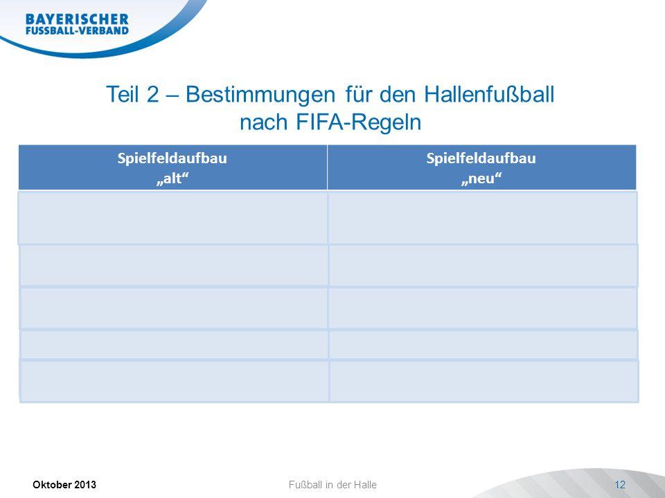 Teil 2 – Bestimmungen für den Hallenfußball nach FIFA-Regeln Spielfeldaufbau alt Spielfeldaufbau neu Rundumbande erlaubtKeine Rundumbande mehr große T