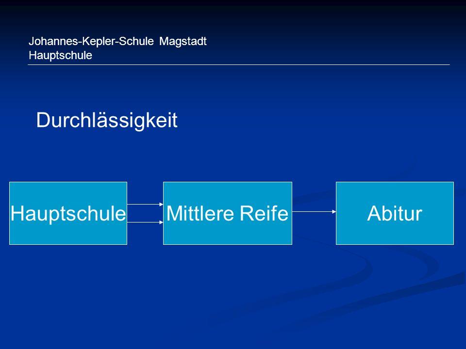 Johannes-Kepler-Schule Magstadt Hauptschule Mittlere ReifeAbitur Durchlässigkeit